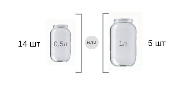 Вместимость бытового автоклава на 24 литра